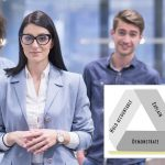 Delegating by Using the Training Triangle
