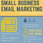 Smart Retailer Special Report: How to Build an Email List, Part I